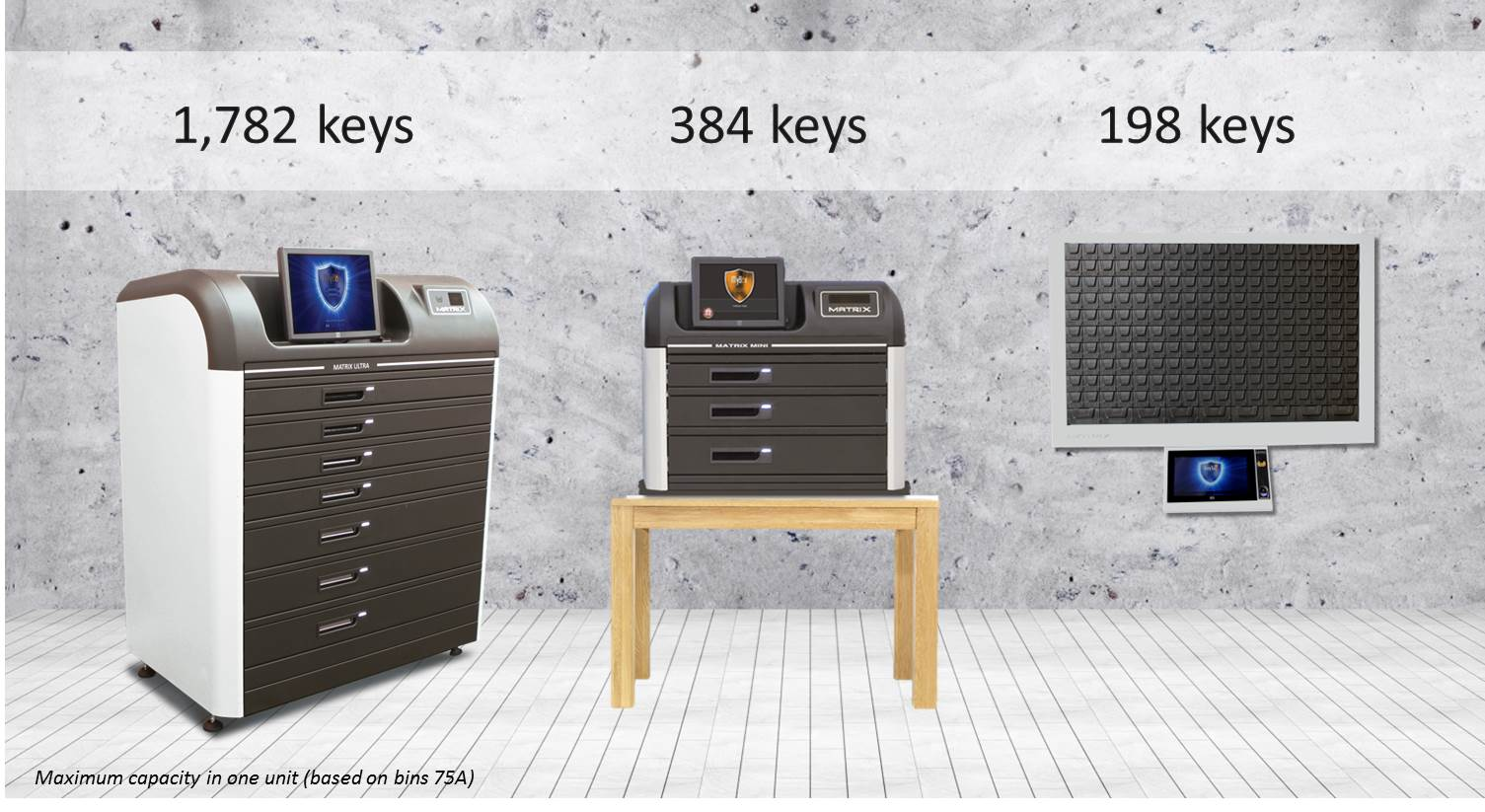 Key Control Systems Matrix Smart Cabinet Electronic Lockers